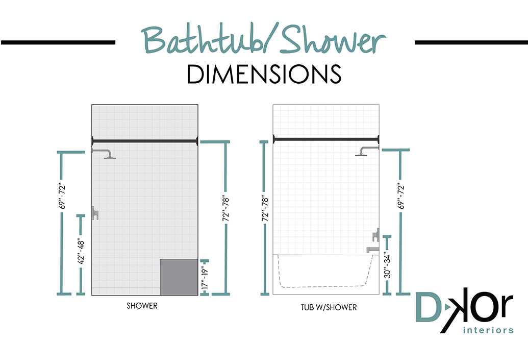 Bathtub and Shower Dimensions - Home Design Tips