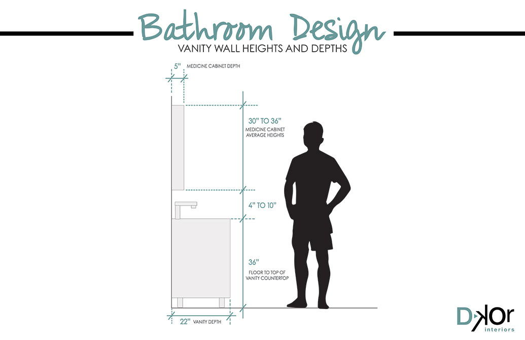 Vanity Bathroom Dimensions Tips
